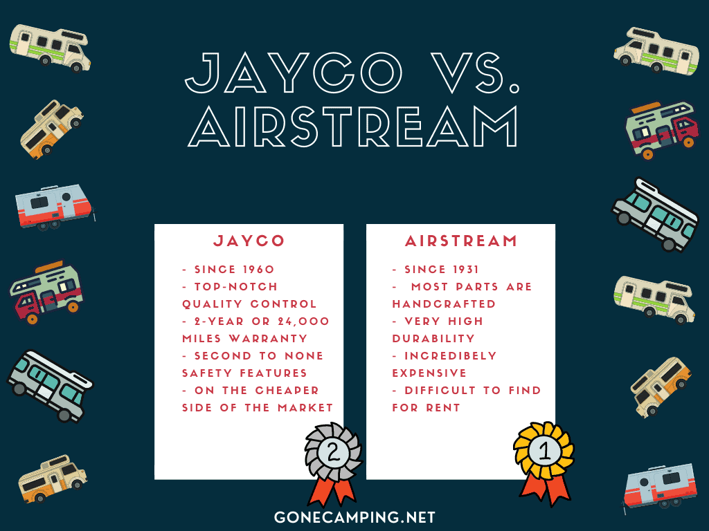 Airstream vs. Jayco