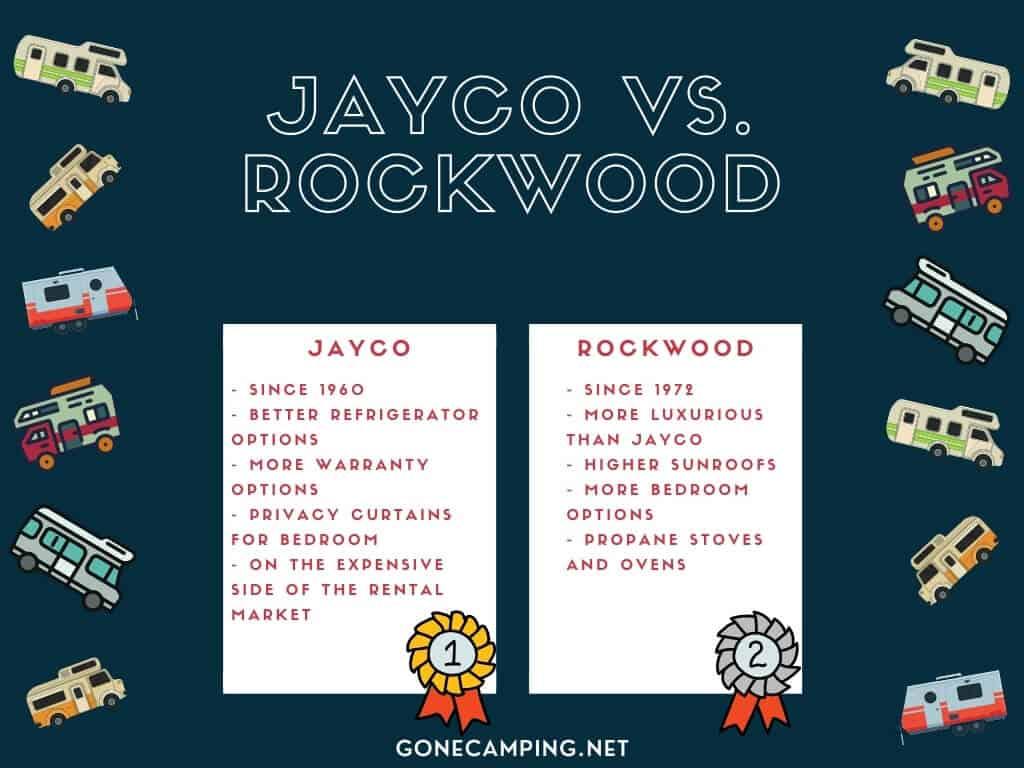Jayco vs Rockwood